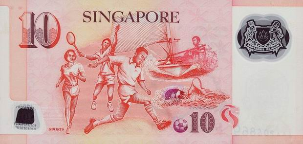 Курс сингапурского доллара к рублю