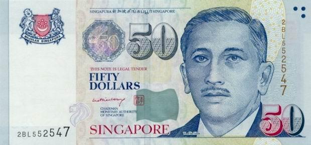 Сингапурский доллар-конвертер валют